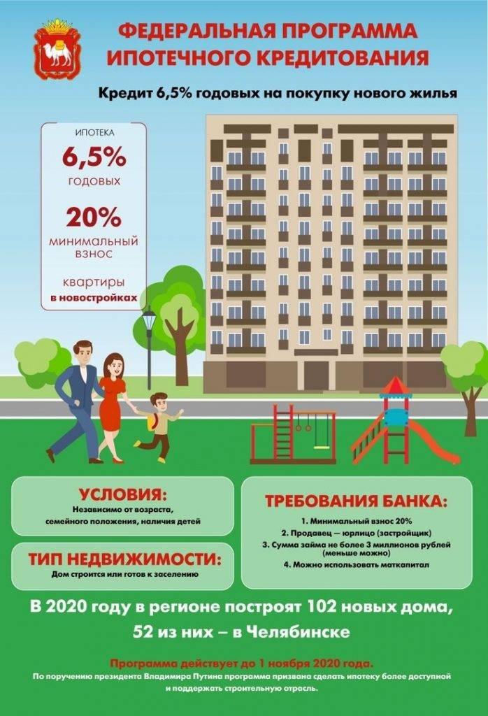 Льготная ипотека для бюджетников в москве