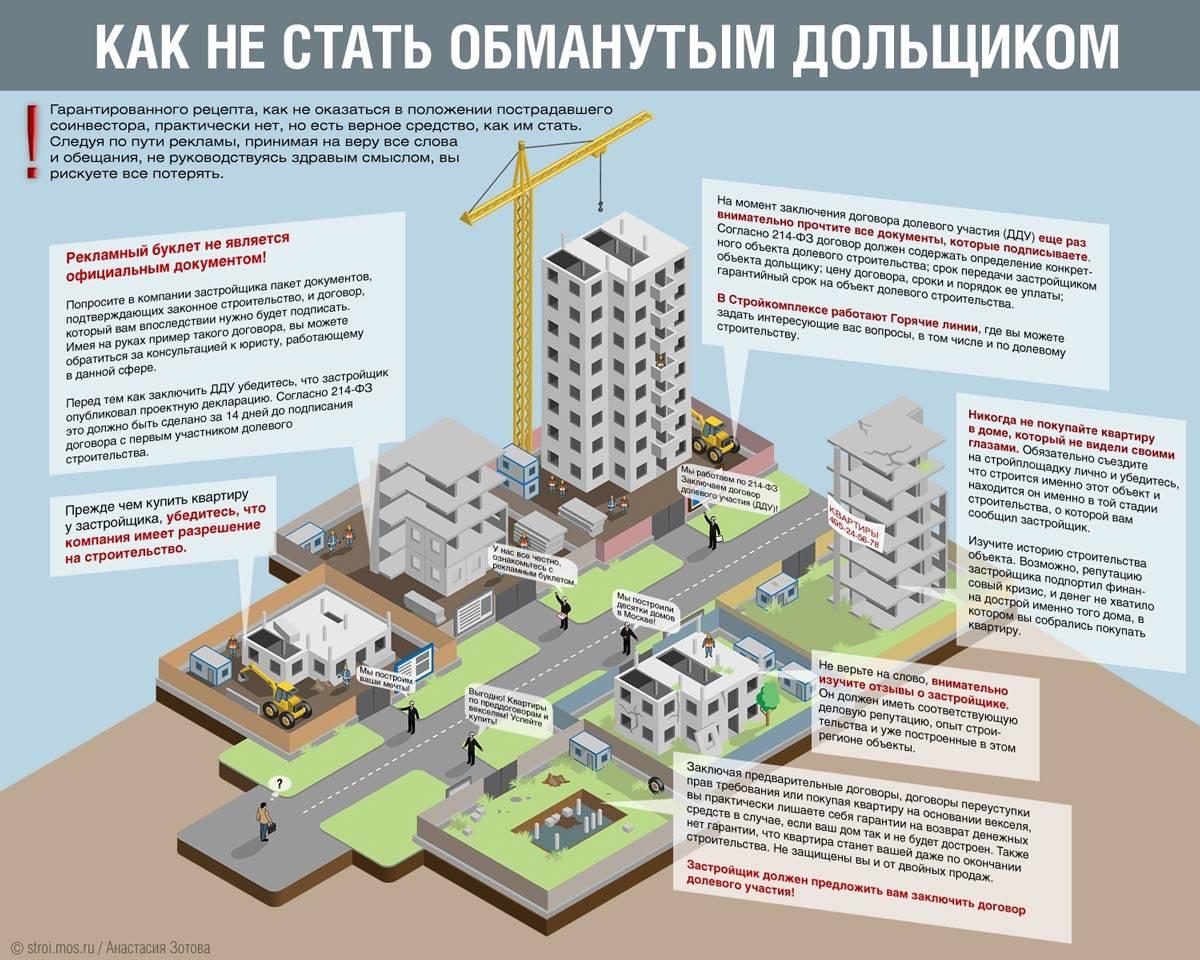 Документы при покупке квартиры в новостройке от застройщика: какие именно он должен предоставить. список бумаг, которые нужно собрать для оформления договора