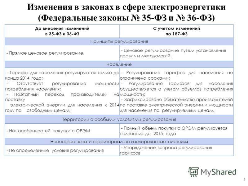 Федеральный закон «об электроэнергетике» от 26.03.2003 n 35-фз ст 23 (ред. от 27.12.2019)