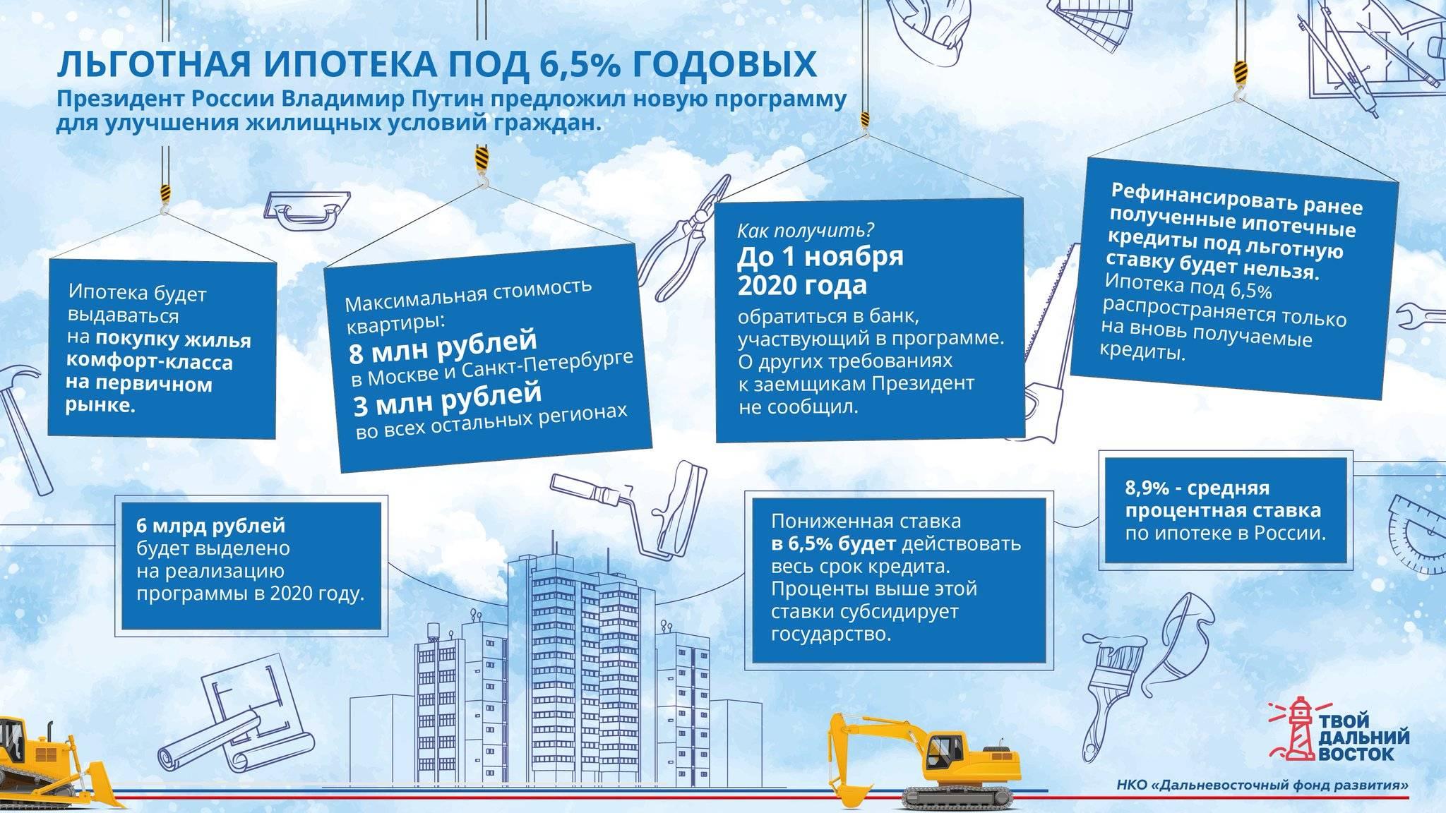 Ипотека для бюджетников в москве - 37 предложений в банках москвы - взять ипотеку бюджетнику