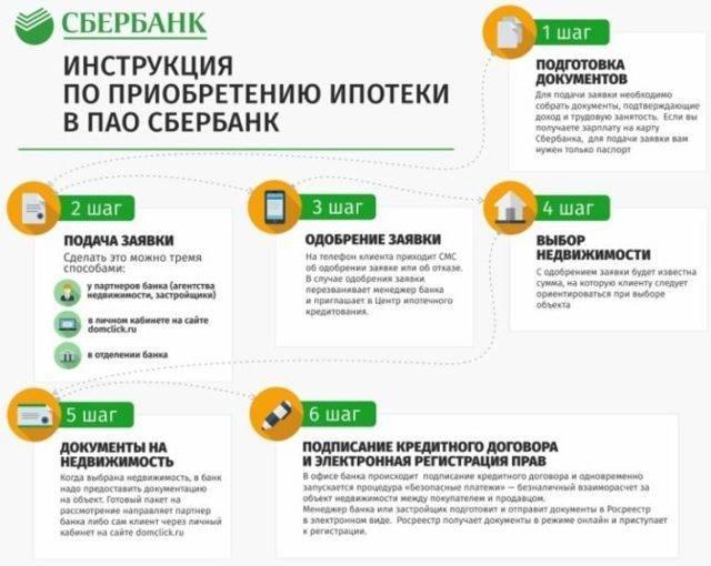 Льготная ипотека для бюджетников в 2020 году в россии - государственные программы для покупки жилья