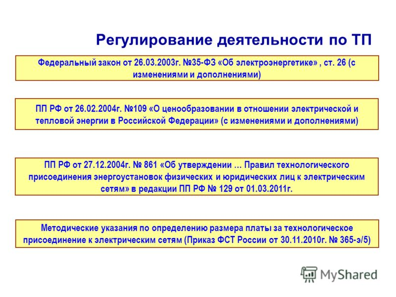 Ст 23 закон об электроэнергетике n 35-фз