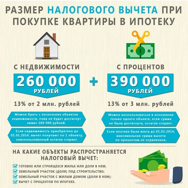 Ипотека на покупку дома с земельным участком — условия и подробный обзор программ от известных банков