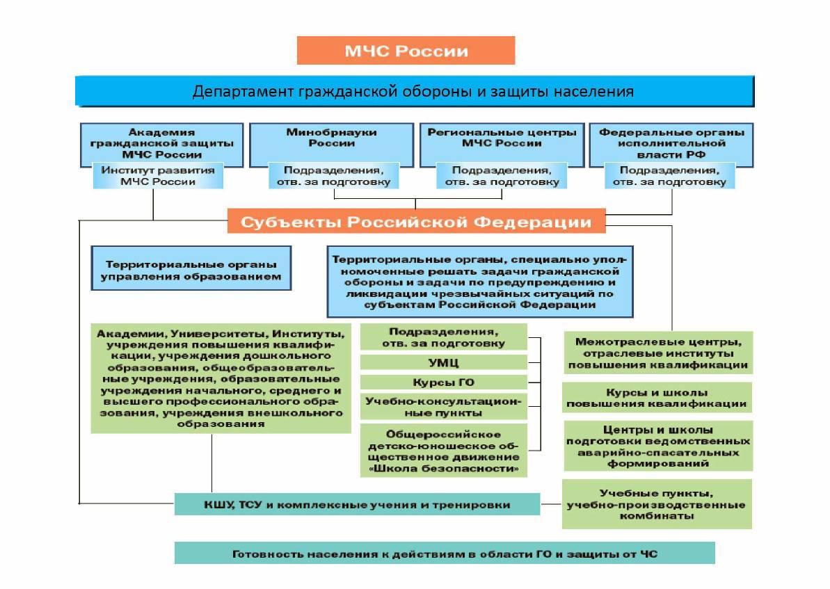 Обзор изменений российского законодательства в сфере электроэнергетики (22.07.2019 - 28.07.2019)   электрические сети в системе   electricalnet.ru