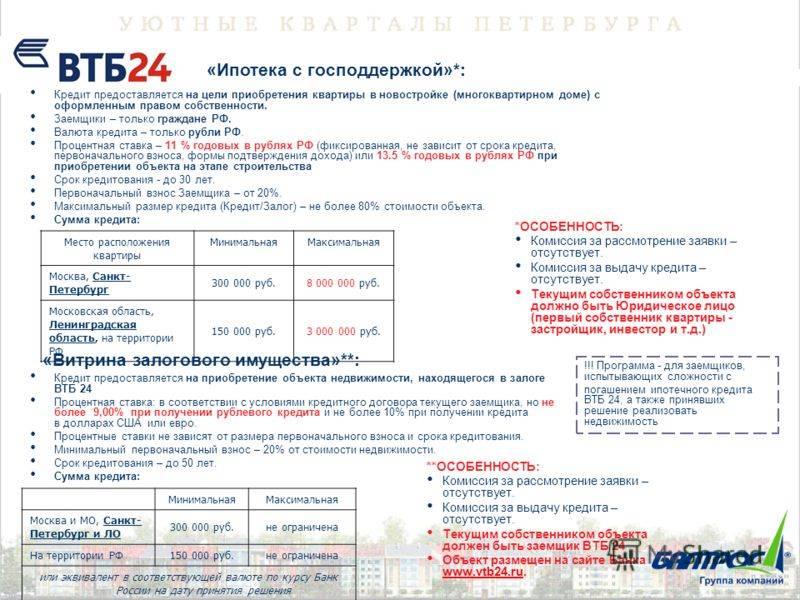 Ипотека в втб-24 на квартиру: какие документы нужны для того, чтобы взять кредит, каков список требований к жилплощади и заемщику, а также плюсы и минусы программ