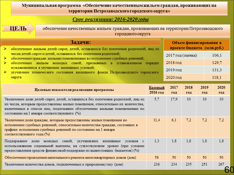 Правила предоставления льготных ипотечных кредитов для работников бюджетной сферы