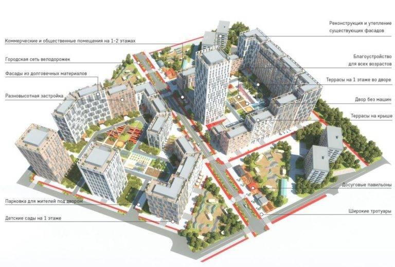 Об учреждении московского фонда реновации жилой застройки (с изменениями на 11 ноября 2019 года)