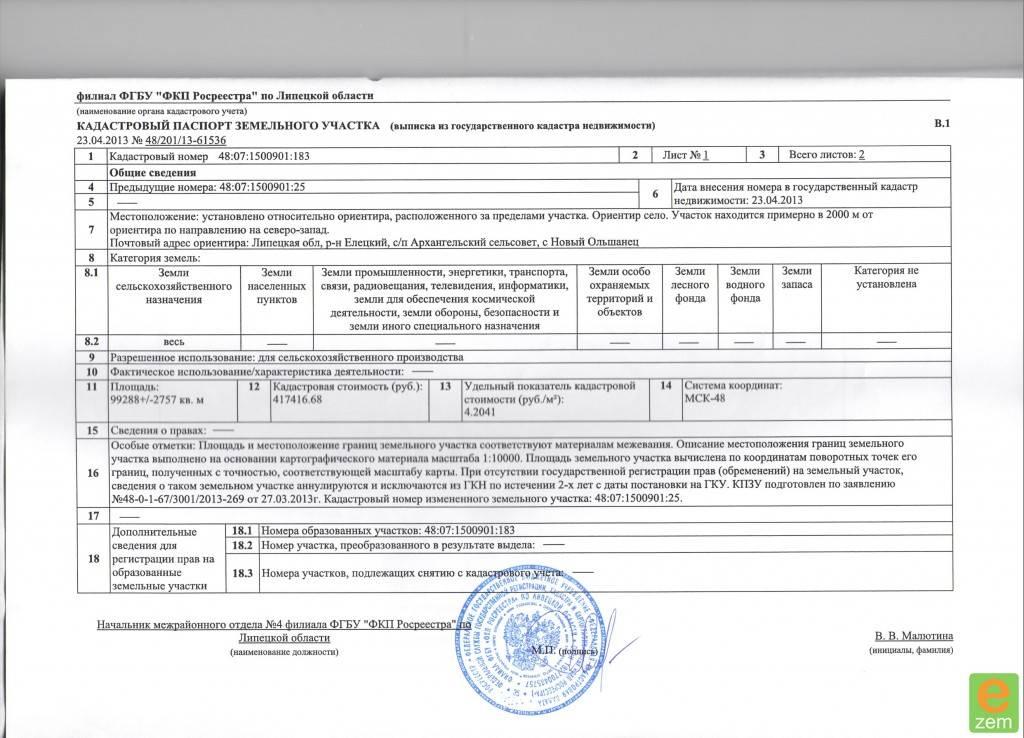 Как правильно подать заявку на внесение изменений в кадастровый паспорт?