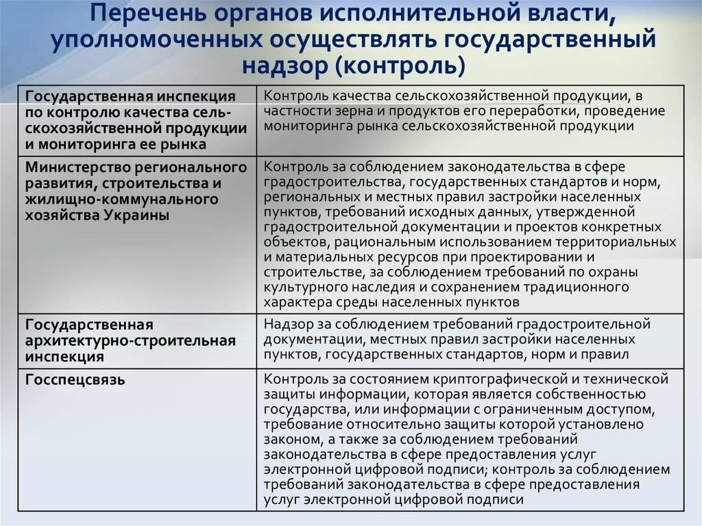 Обзор изменений российского законодательства в сфере электроэнергетики (09.12.2019 - 15.12.2019)   электрические сети в системе   electricalnet.ru