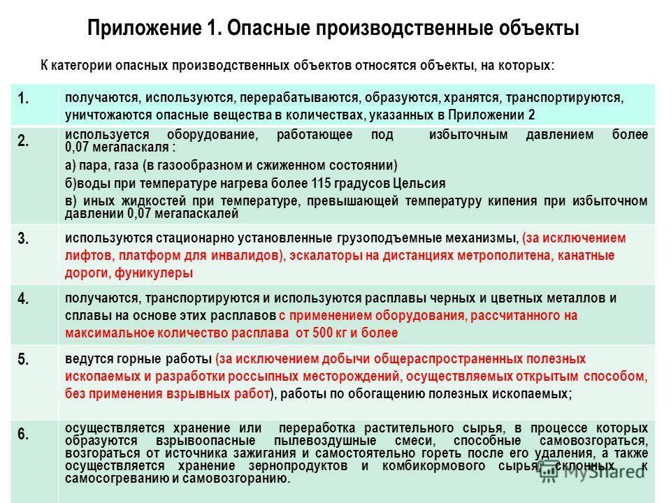 Ст 20 закон об электроэнергетике n 35-фз
