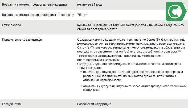 Льготная ипотека для бюджетников в 2020 году: условия, документы, требования