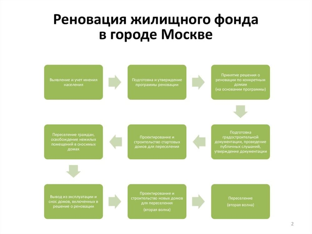Закон рф от 15.04.93 n 4802-1 (редакция от 27.06.2019)