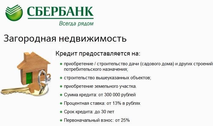 Ипотека на дачу в сбербанке: условия и процентные ставки