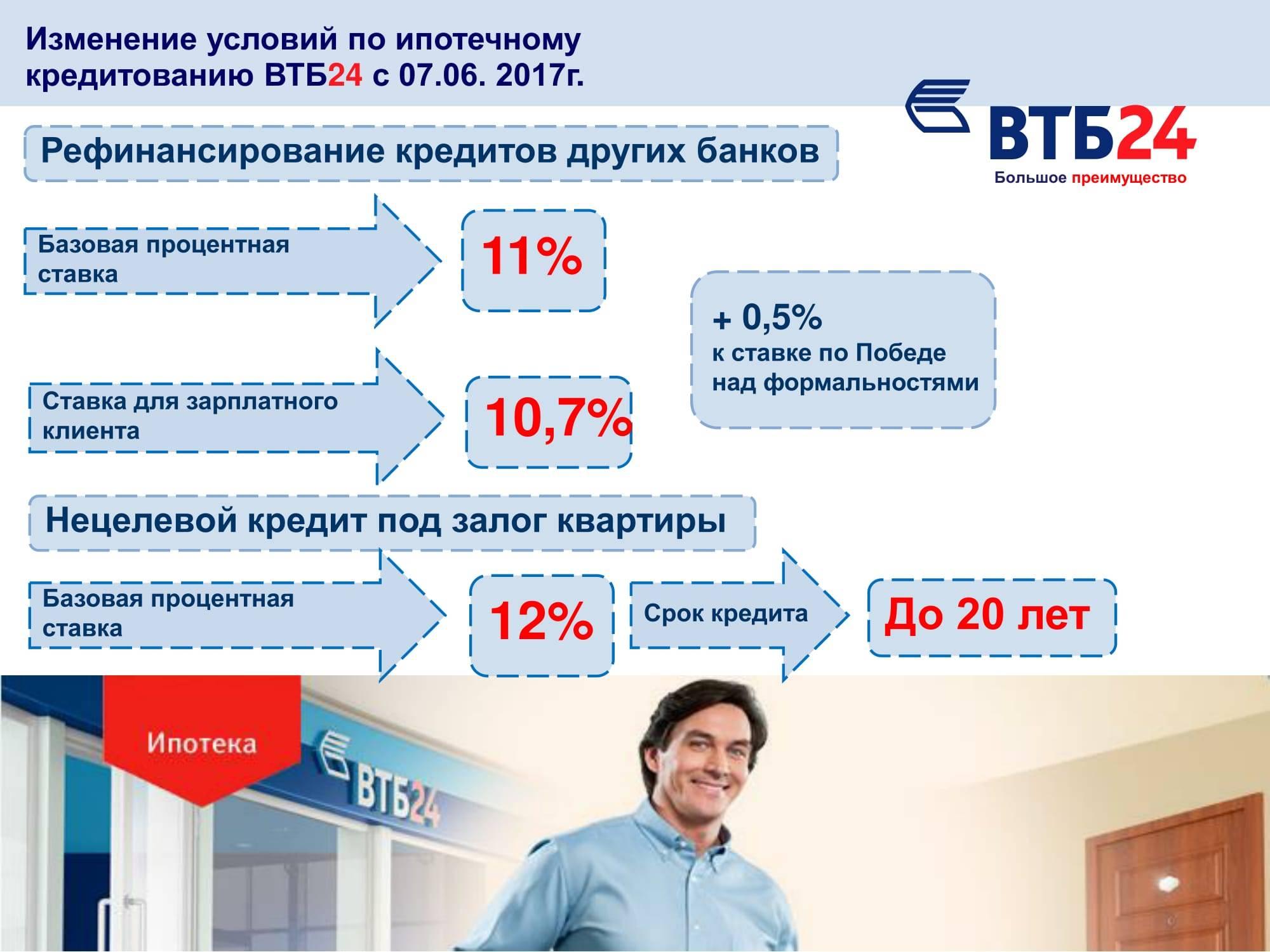 Ипотечные каникулы в банке втб:условия,как получить,как оформить
