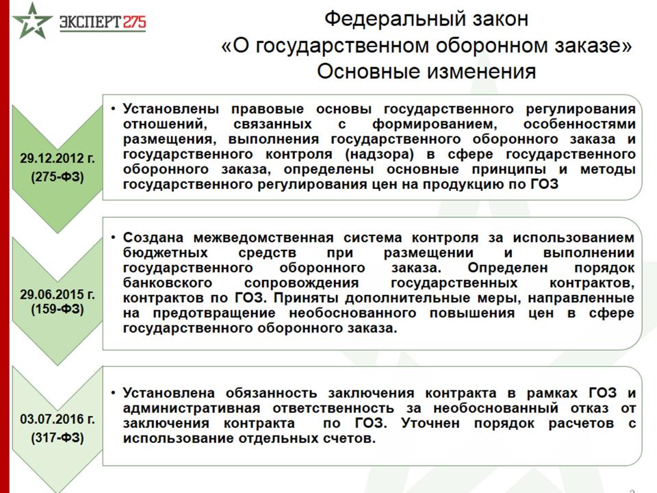 Обзор изменений российского законодательства в сфере электроэнергетики (09.12.2019 - 15.12.2019)