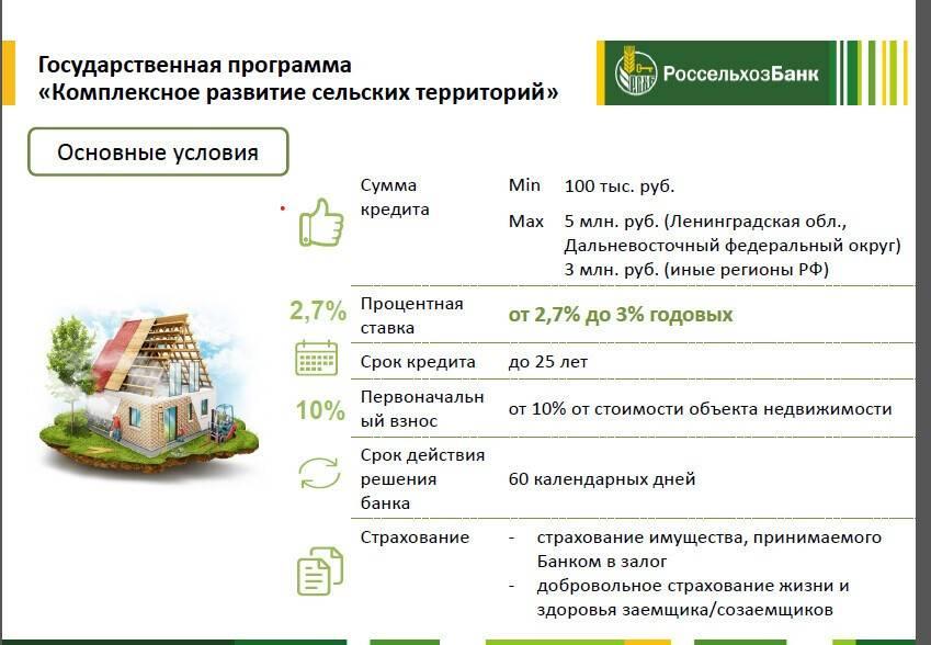 Сельская ипотека с 2020 года - условия получения под 0,1%, 1% и 3%, документы, кому положена (сельским жителям), отзывы клиентов сбербанка и россельхозбанка