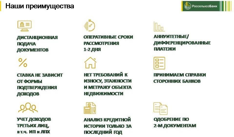 Ипотека от а до я. все, что нужно знать при оформлении ипотечного кредита на сайте недвио