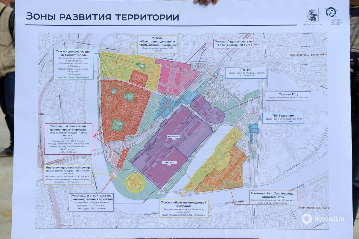 Фонд содействия реновации жилой застройки в москве: функции органа в соответствии с его уставом