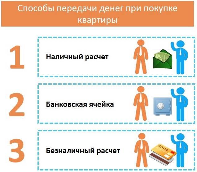 Как не прогадать? пошаговая инструкция по купле-продаже готовой квартиры в новостройке от застройщика