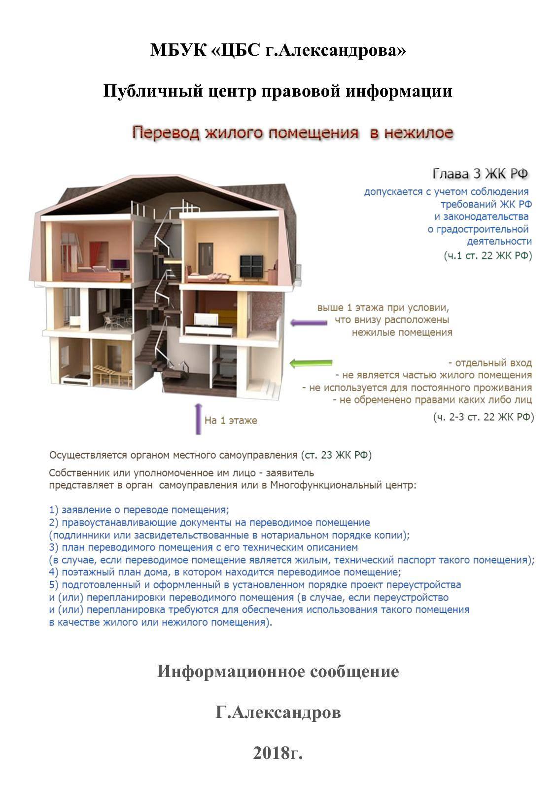 Алгоритм перевода нежилого помещения в жилое
