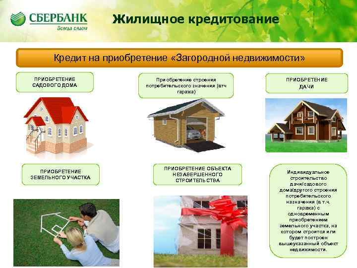 На каких условиях выдается ипотека для приобретения земельного участка в сбербанке