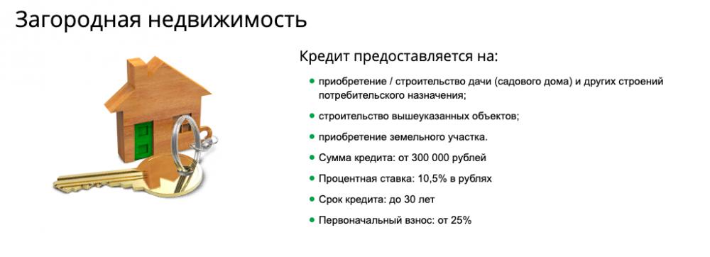 Ипотека на земельный участок в сбербанке: условия, онлайн калькулятор