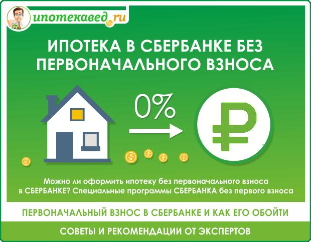 Ипотека сбербанка на вторичное жилье, как взять ипотеку на вторичку в сбербанке