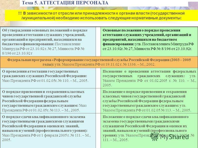 """Закон № 35-фз """"об электроэнергетике"""" в последней редакции, действующей с 28.12.2019 года"""