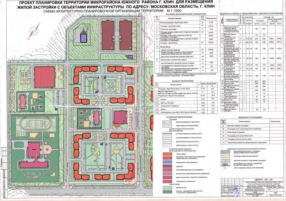 """Закон г.москвы от 17мая 2017г. n14 """"о дополнительных гарантиях жилищных и имущественных прав физических и юридических лиц при осуществлении реновации жилищного фонда в городе москве"""""""