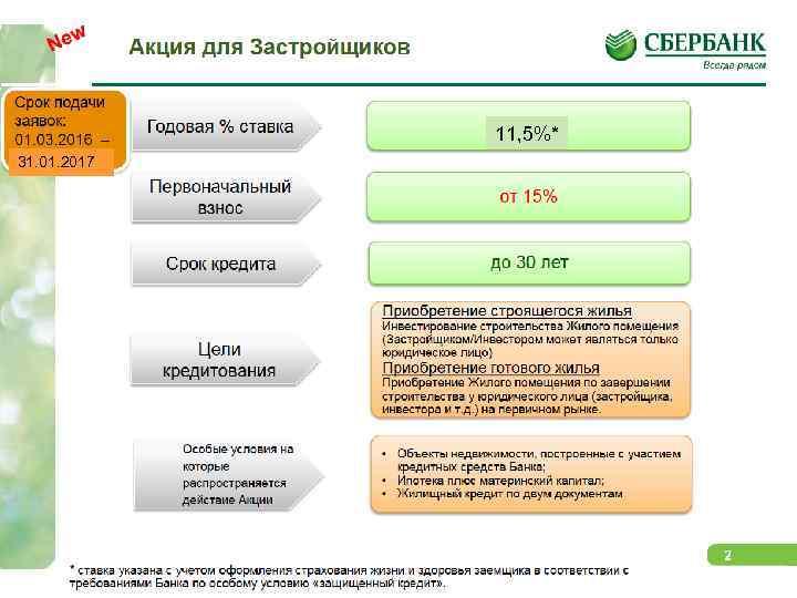 Субсидия по ипотеке от государства в 2020 году