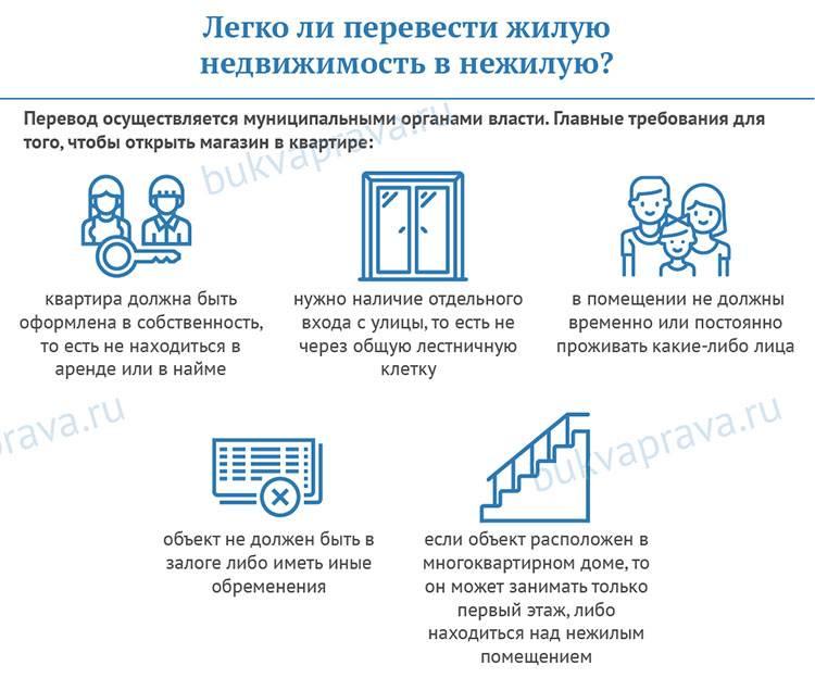 Перевод нежилого помещения в жилое: оформление, процедура | правоведус