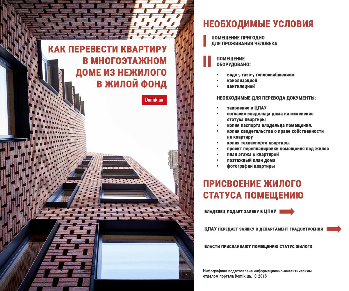 Как перевести нежилое помещение в жилое в многоквартирном доме: условия перевода, список документов, этапы процедуры