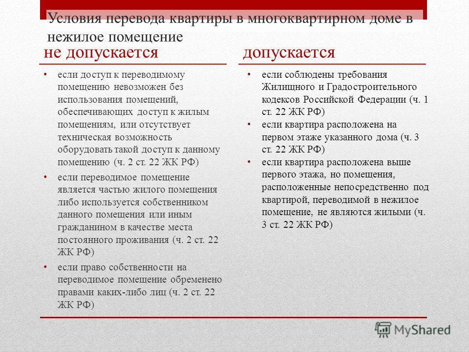 Перевод здания из нежилого здания в жилое: процедура и требования :: businessman.ru
