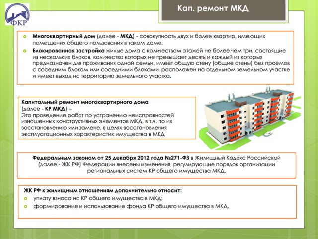 Где посмотреть срок проведения капитального ремонта многоквартирного дома? как узнать по адресу через сколько лет сделают?