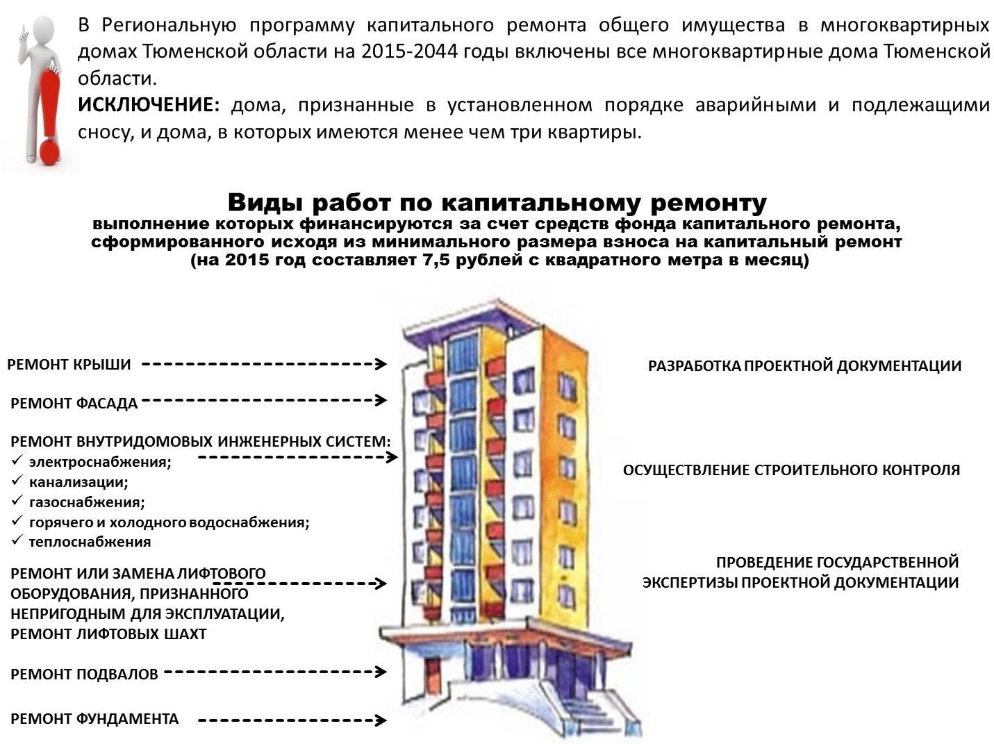 Сроки проведения текущего ремонта в многоквартирном доме: периодичность проведения планово-текущих работ, а так сколько по времени ведется реконструкция?