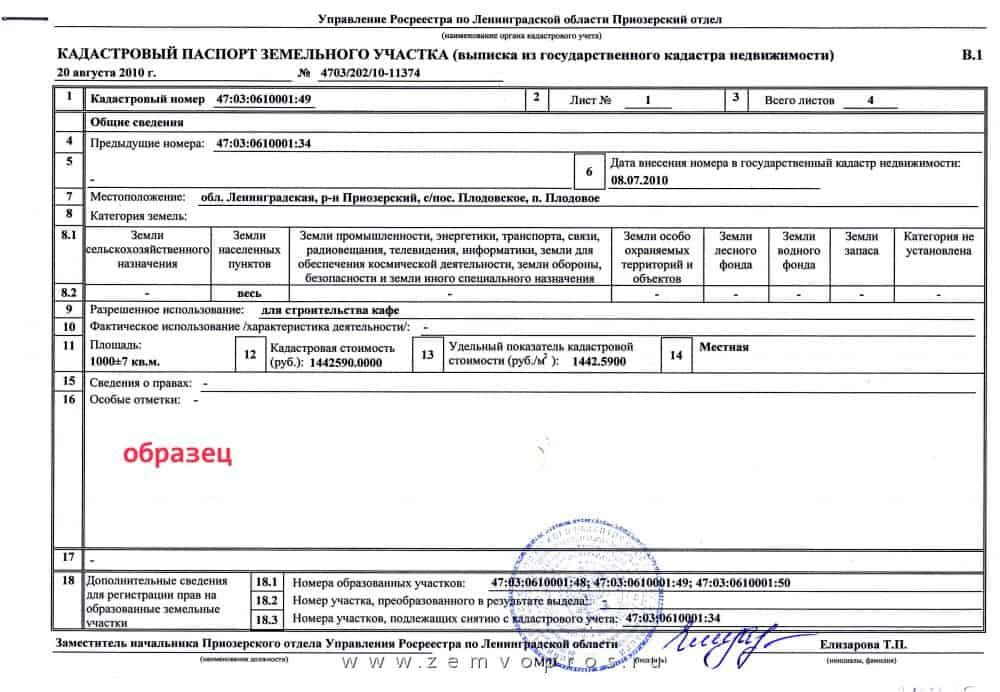Как выглядит, для чего нужен кадастровый паспорт земельного участка и какой его срок действия? когда и зачем нужно вносить изменения в документ?